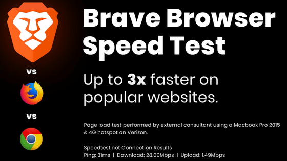 Improved performance of browser 'Brave' incorporating ad
