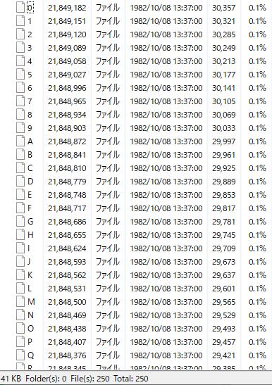 10MBのzipファイルが281TBに膨張 「ZIP爆弾」が新開発される 現時点でアンチウイルスソフト反応せず ->画像>14枚