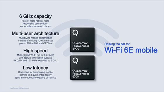 """Photo of Qualcomm introduces 6GHz band """"Wi-Fi 6E"""" compatible smartphone communication chip, also supports latest Bluetooth 5.2"""